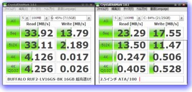 BenchMark USB2.5HDD.png