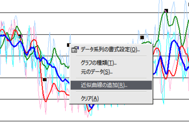 Excel2000_idouheikin2.png